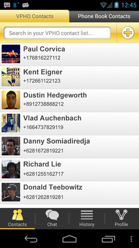 VPHO list of contacts