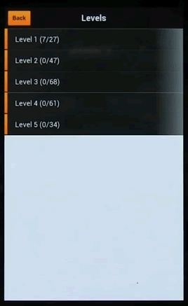 Five different levels of difficulty