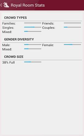 Advanced crowd statistics