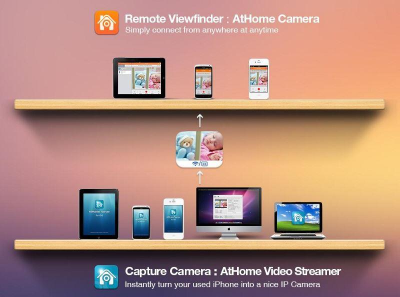dejting app wireless